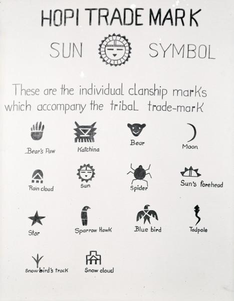 Hopi Jewelry Trade Mark And Clan Symbols Utah American Indian