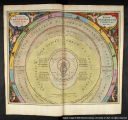 Tycho Brahe's calculation of the planets' orbits and distances.