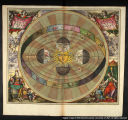 A depiction of the Copernican system.