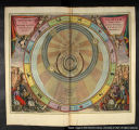 The planisphere of Brahe, or Brahe's hypothesis in a planar view