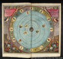 The planisphere of Aratus, or Aratus' hypothosis of the orbits of the planets in a planar view.