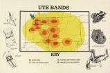 Map titled Ute Bands Map;