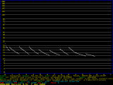 Big Free-tailed Bat search phase call (image of recording graph)