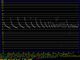 Brazilian Free-tailed Bat feeding buzz (image of recording graph) 1