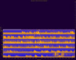 Zion National Park, Site CHINLE, National Park Service sound spectrograms