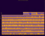 Zion National Park, Site KOLOBC, National Park Service sound spectrograms