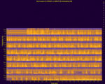 Zion National Park, Site ZION001, National Park Service sound spectrograms